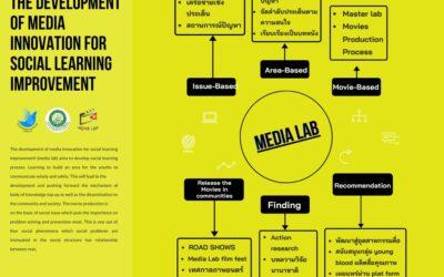 THE DEVELOPMENT OF MEDIA INNOVATION FOR SOCIAL LEARNING IMPROVEMENT