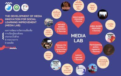 THE DEVELOPMENT OF MEDIA INNOVATION FOR SOCIAL LEARNING IMPROVEMENT (MEDIA LAB)